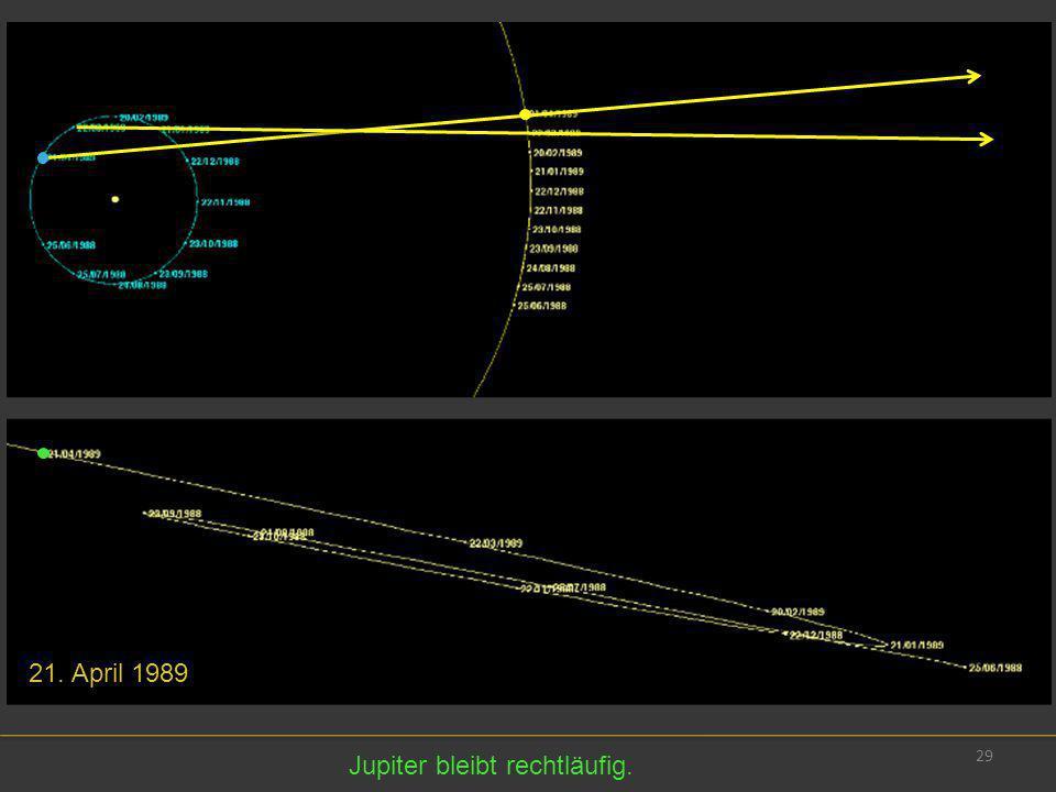 21. April 1989 Jupiter bleibt rechtläufig.
