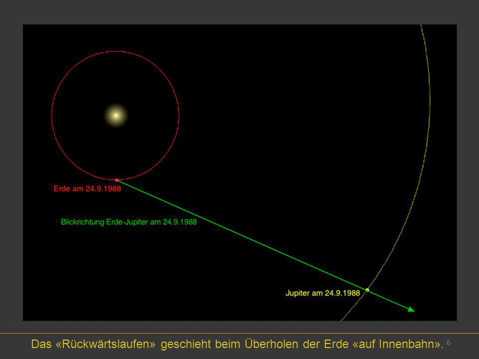 Das «Rückwärtslaufen» geschieht beim Überholen der Erde «auf Innenbahn».