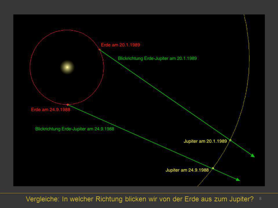 Vergleiche: In welcher Richtung blicken wir von der Erde aus zum Jupiter