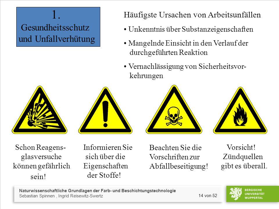 1. Gesundheitsschutz und Unfallverhütung