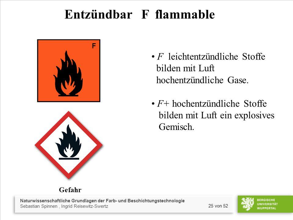 Entzündbar F flammable