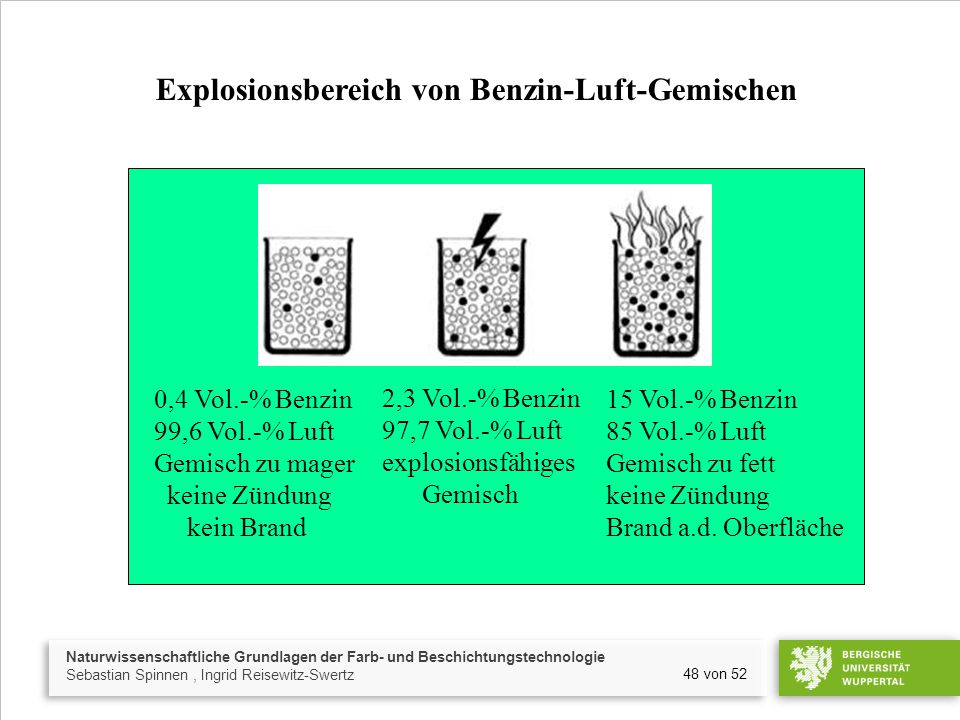 Explosionsbereich von Benzin-Luft-Gemischen