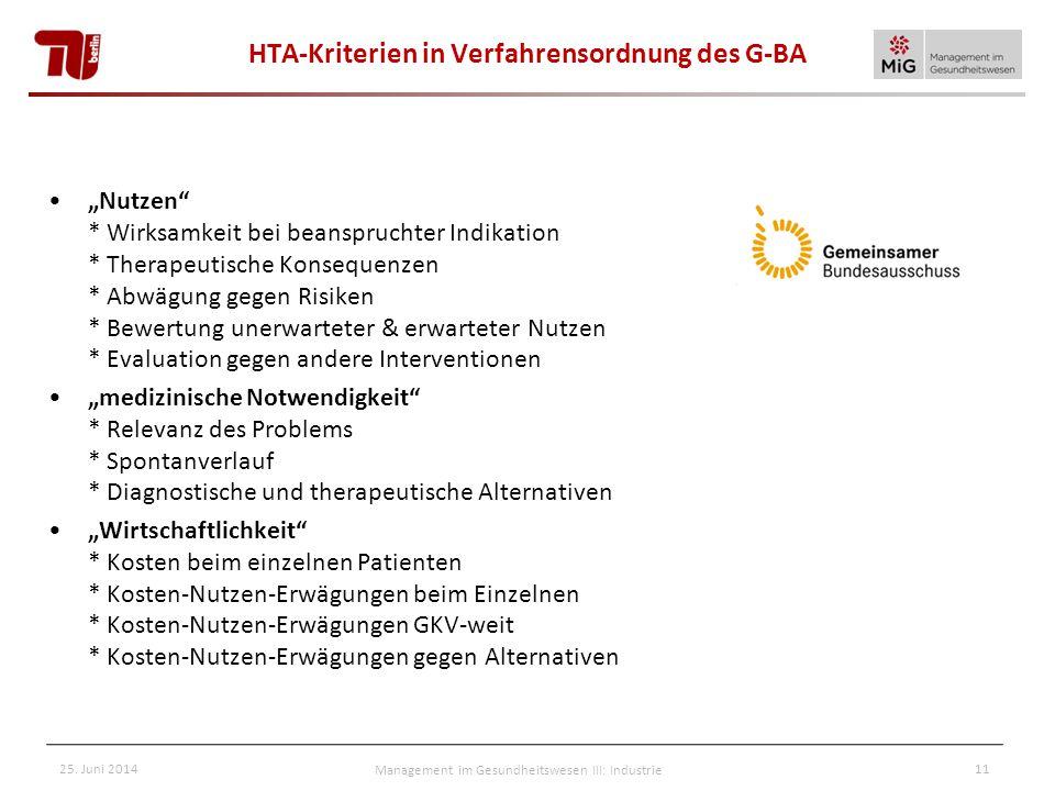 HTA-Kriterien in Verfahrensordnung des G-BA