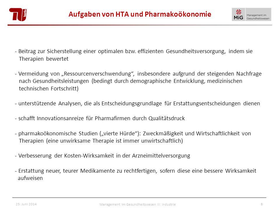 Aufgaben von HTA und Pharmakoökonomie