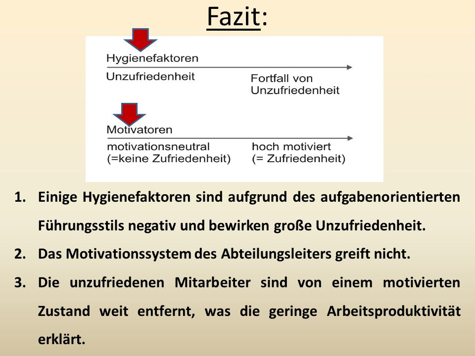 Fazit: Einige Hygienefaktoren sind aufgrund des aufgabenorientierten Führungsstils negativ und bewirken große Unzufriedenheit.