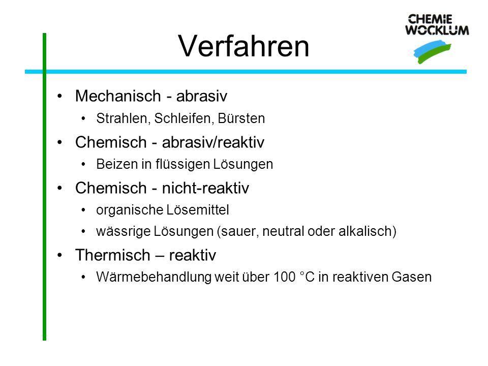 Verfahren Mechanisch - abrasiv Chemisch - abrasiv/reaktiv