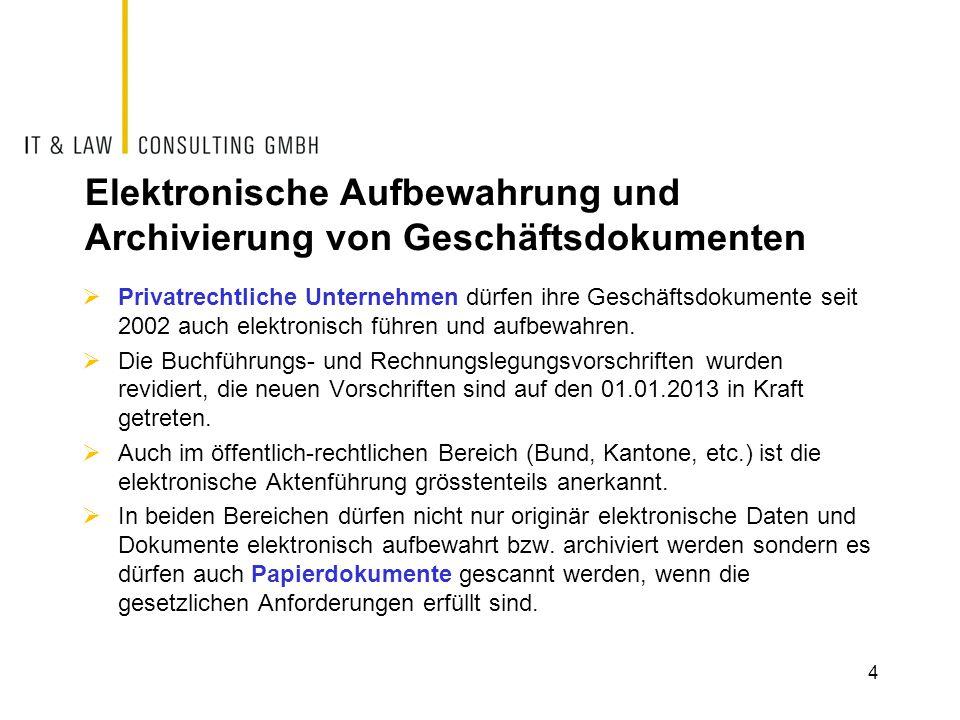 Elektronische Aufbewahrung und Archivierung von Geschäftsdokumenten