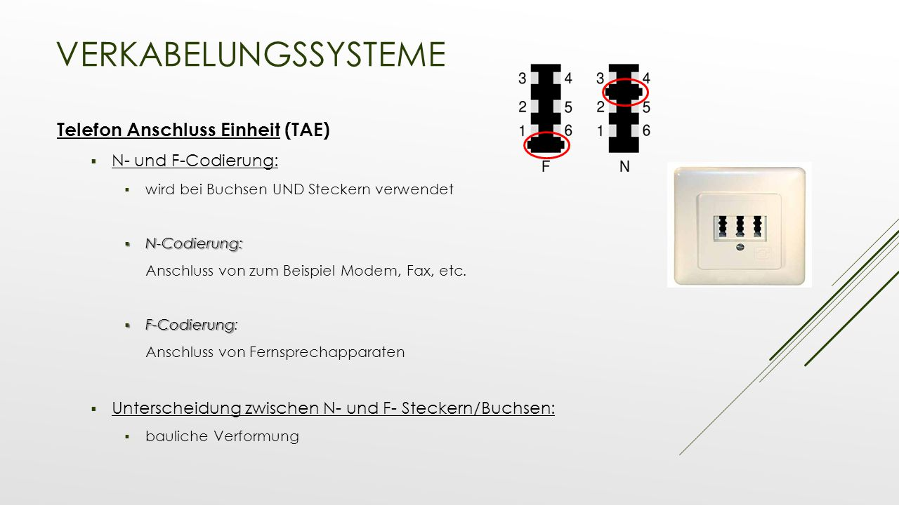 Verkabelungssysteme Telefon Anschluss Einheit (TAE)