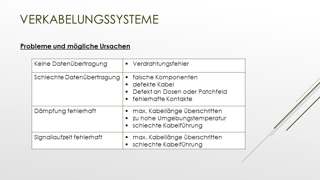 Verkabelungssysteme Probleme und mögliche Ursachen