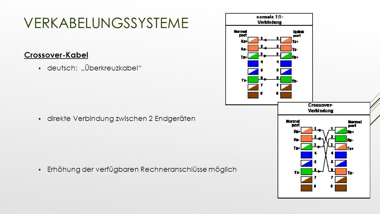 """Verkabelungssysteme Crossover-Kabel deutsch: """"Überkreuzkabel"""