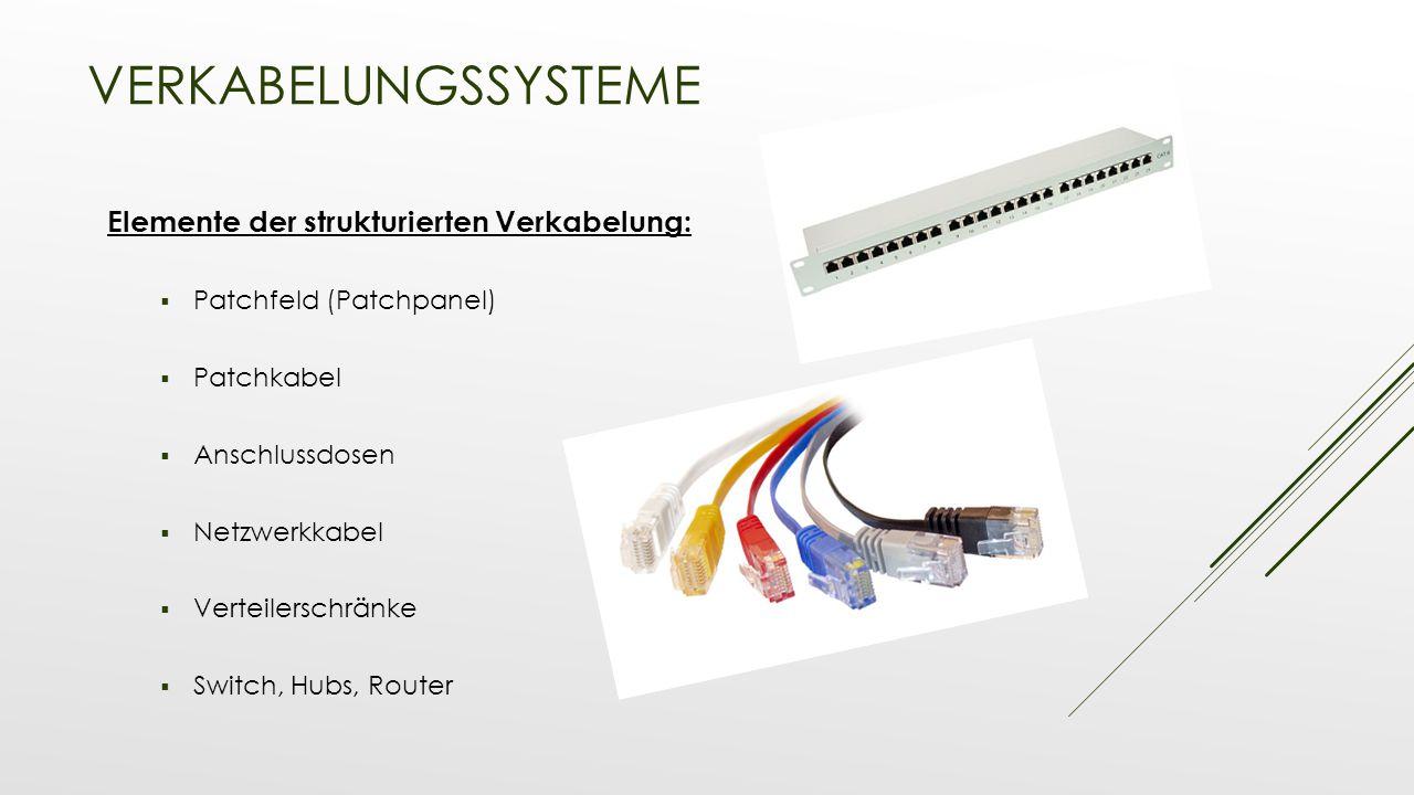 Verkabelungssysteme Elemente der strukturierten Verkabelung: