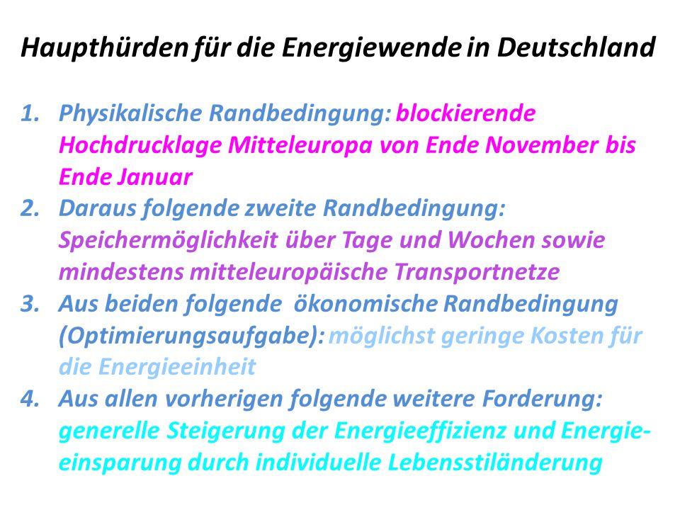 Haupthürden für die Energiewende in Deutschland
