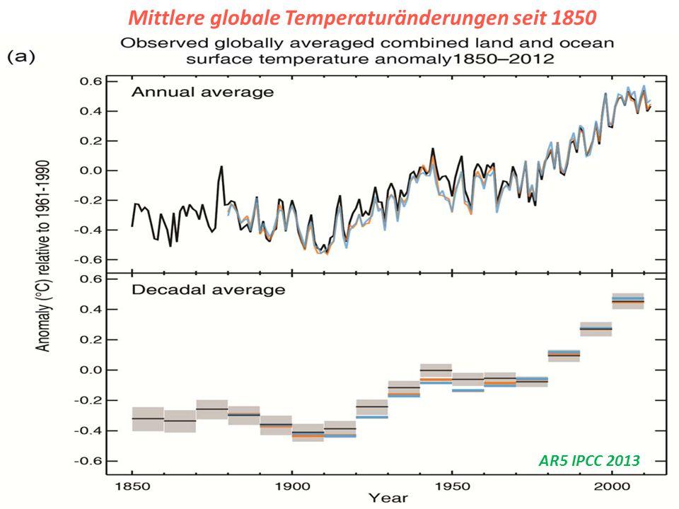 Mittlere globale Temperaturänderungen seit 1850