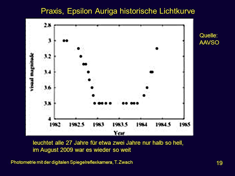Praxis, Epsilon Auriga historische Lichtkurve