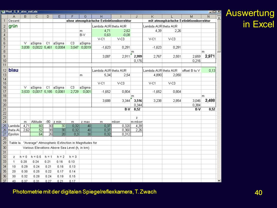 Auswertung in Excel Photometrie mit der digitalen Spiegelreflexkamera, T. Zwach 40