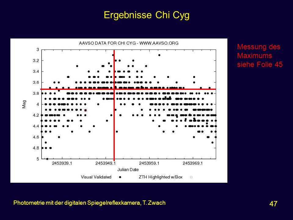 Ergebnisse Chi Cyg Messung des Maximums siehe Folie 45 47