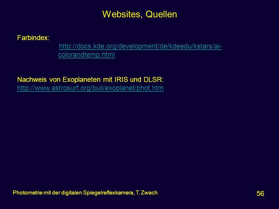 Websites, Quellen Farbindex: