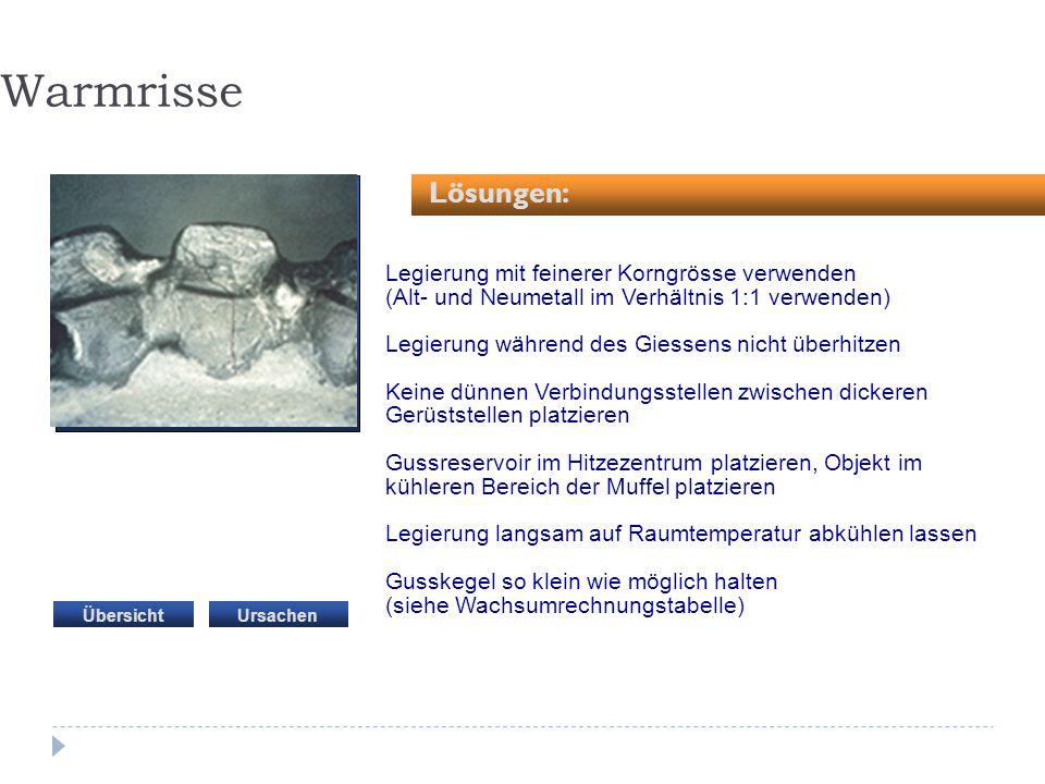 Warmrisse Lösungen: Legierung mit feinerer Korngrösse verwenden (Alt- und Neumetall im Verhältnis 1:1 verwenden)