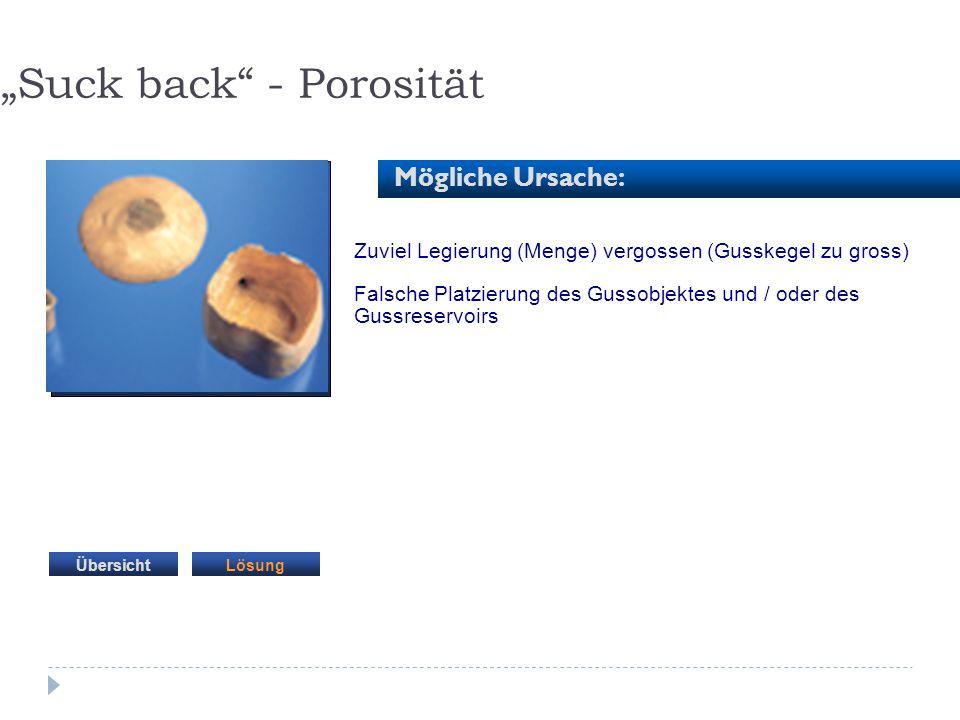 """Suck back - Porosität"