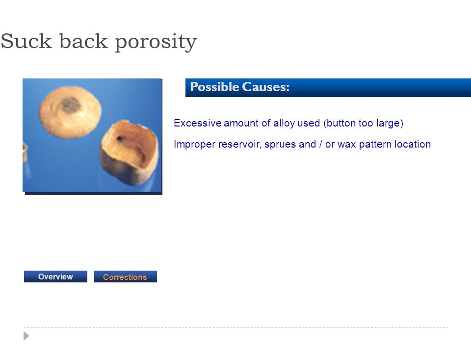 Suck back porosity Possible Causes: