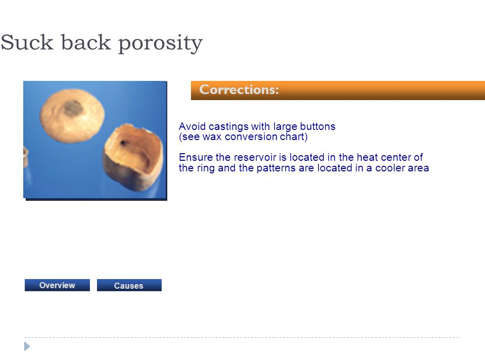 Suck back porosity Corrections: