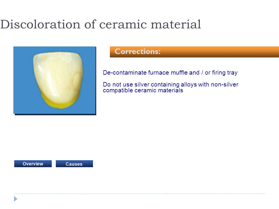 Discoloration of ceramic material