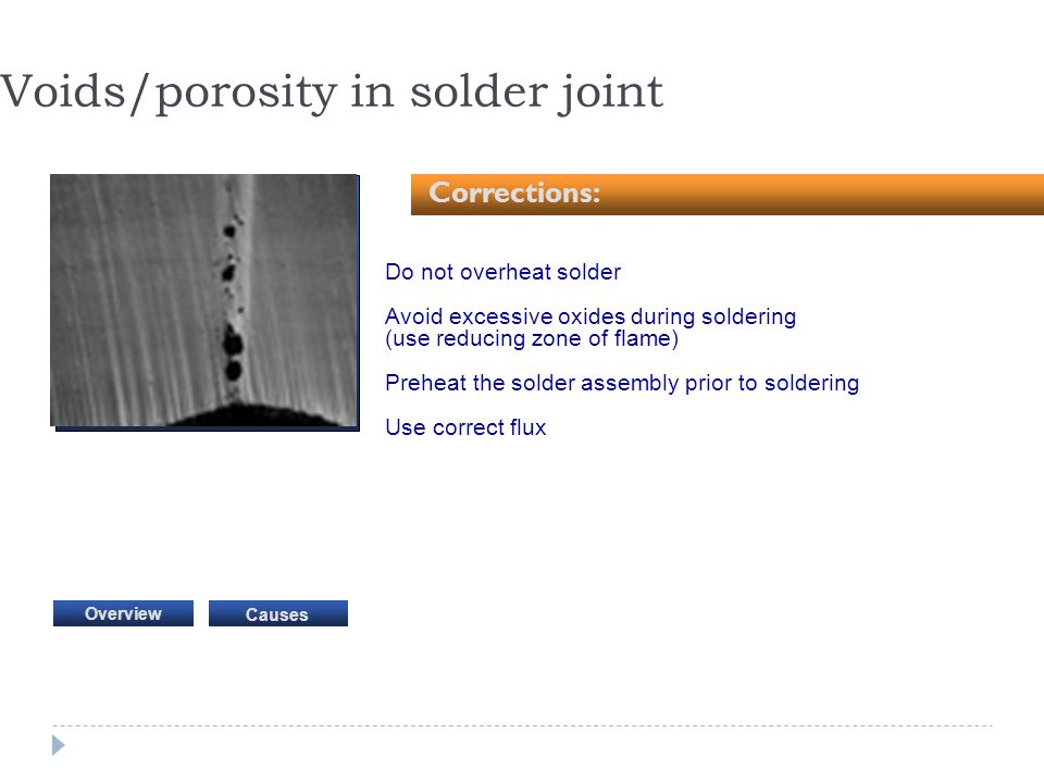 Voids/porosity in solder joint