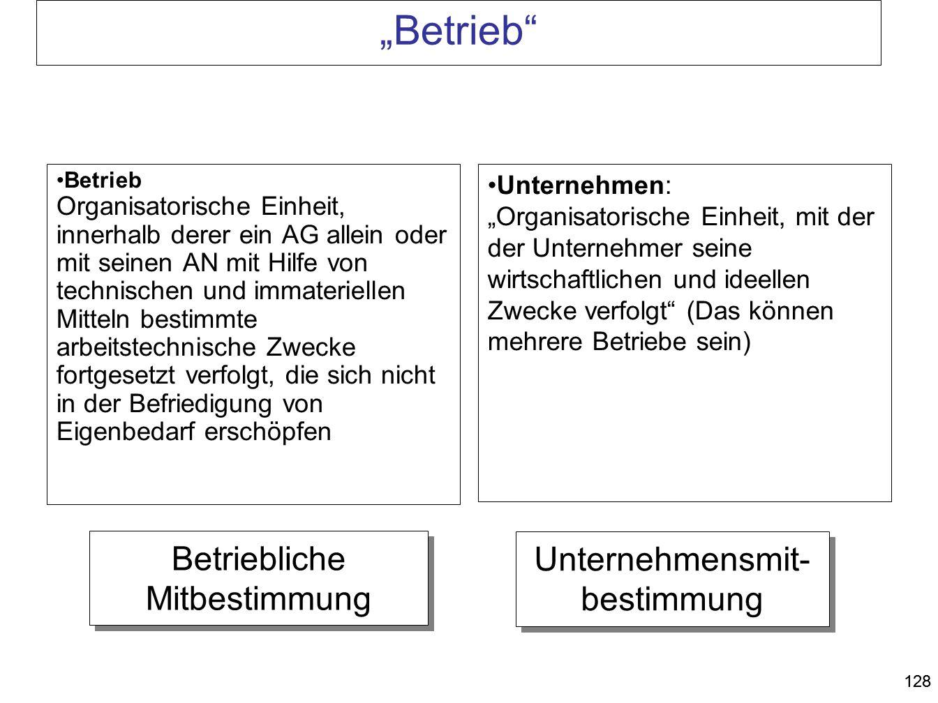 """""""Betrieb Betriebliche Mitbestimmung Unternehmensmit-bestimmung"""