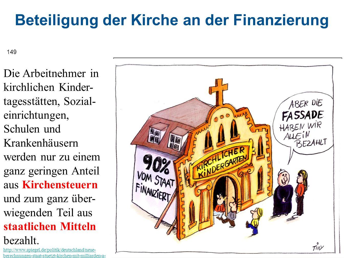 Beteiligung der Kirche an der Finanzierung