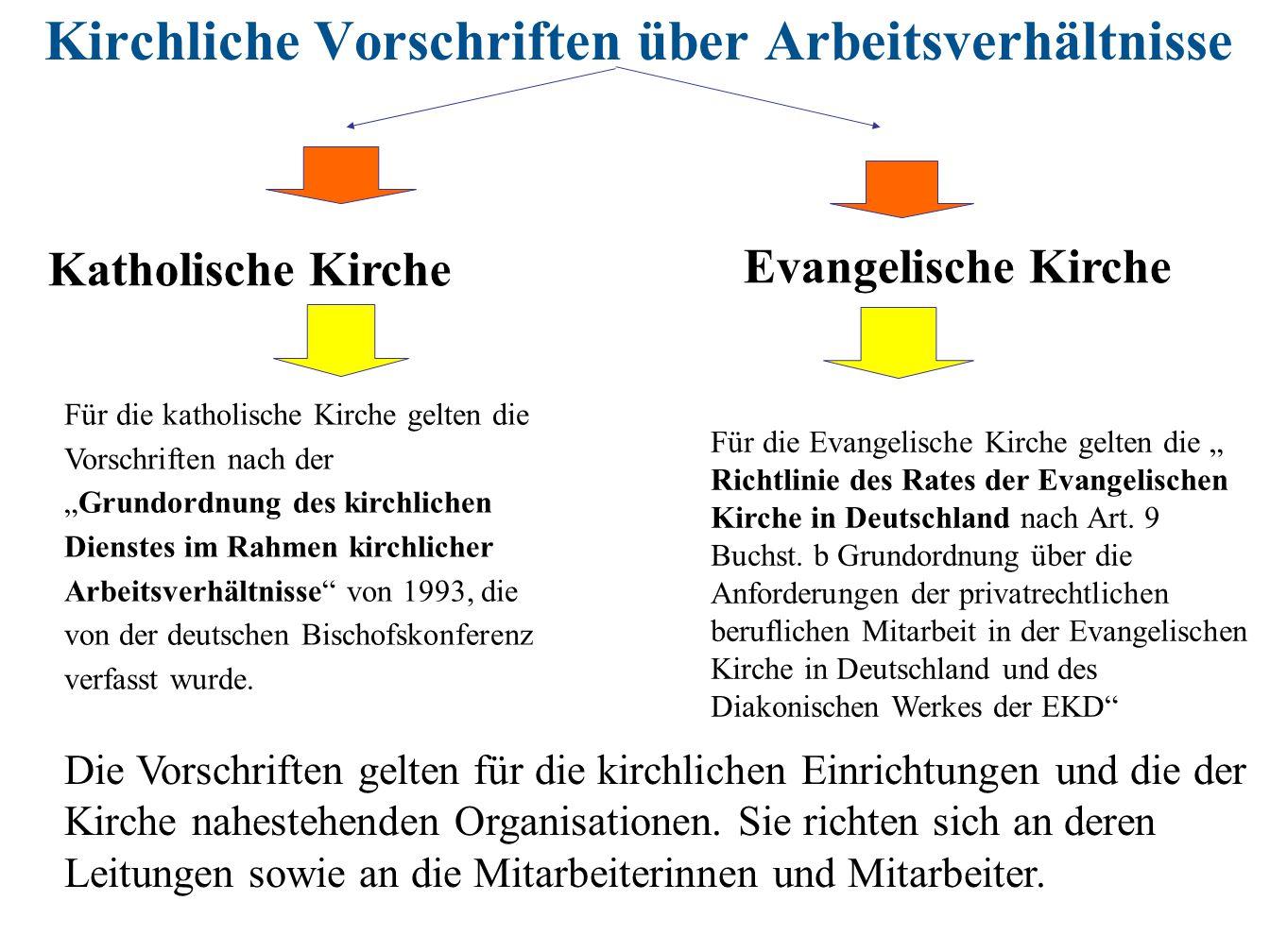 Kirchliche Vorschriften über Arbeitsverhältnisse