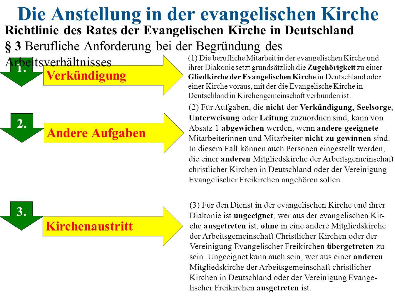 Die Anstellung in der evangelischen Kirche
