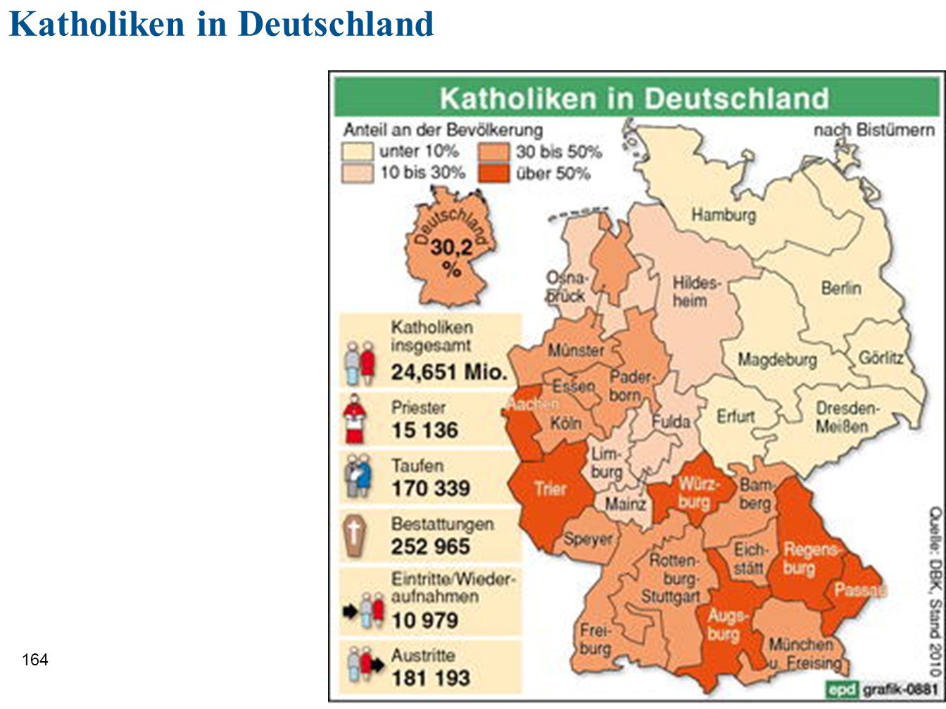 Katholiken in Deutschland