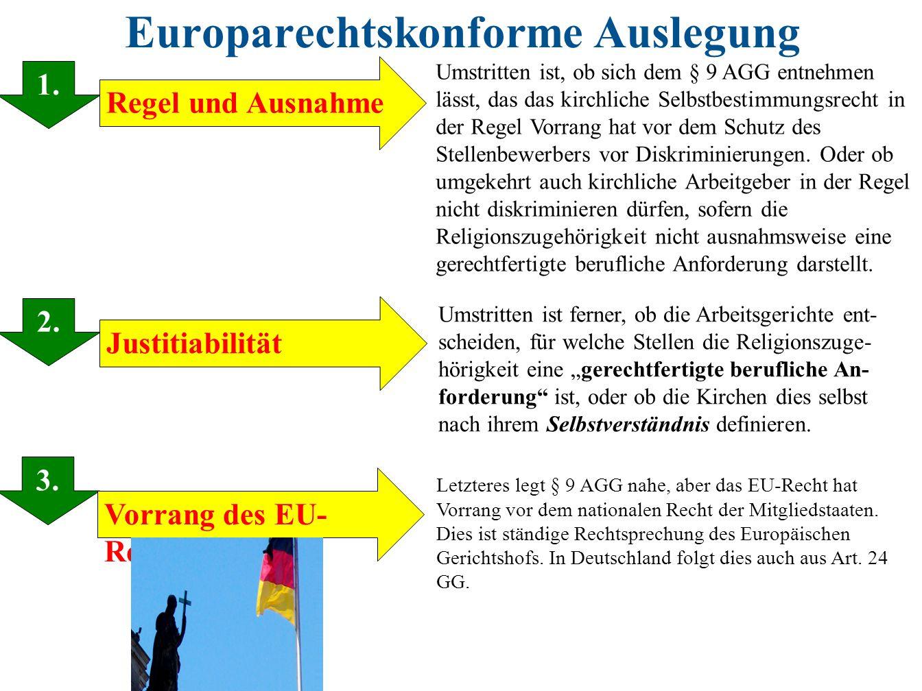 Europarechtskonforme Auslegung