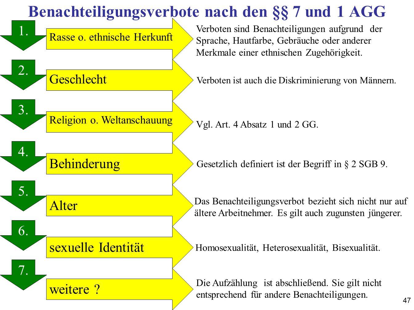 Benachteiligungsverbote nach den §§ 7 und 1 AGG