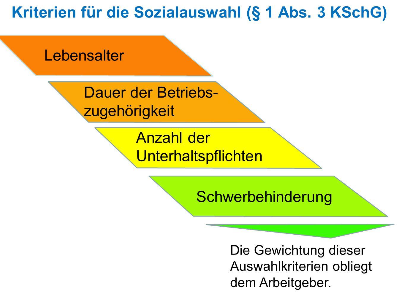 Kriterien für die Sozialauswahl (§ 1 Abs. 3 KSchG)