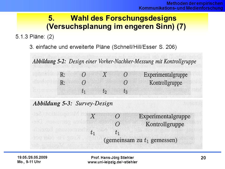 5. Wahl des Forschungsdesigns (Versuchsplanung im engeren Sinn) (7)