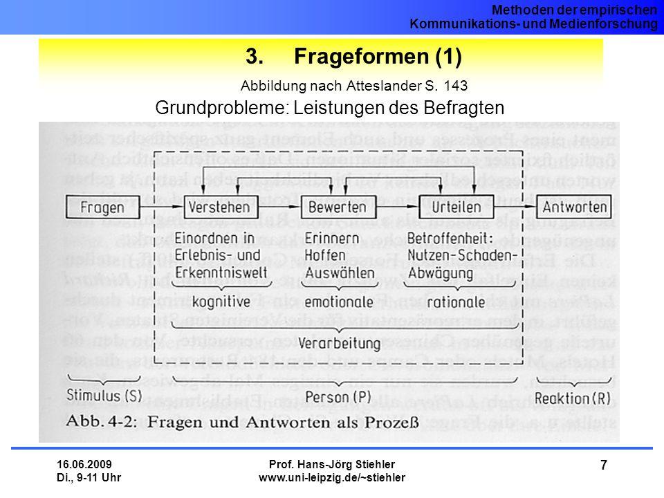 3. Frageformen (1) Abbildung nach Atteslander S. 143