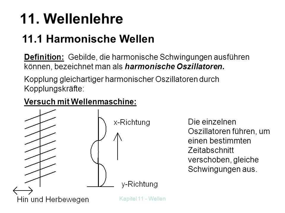 11. Wellenlehre 11.1 Harmonische Wellen