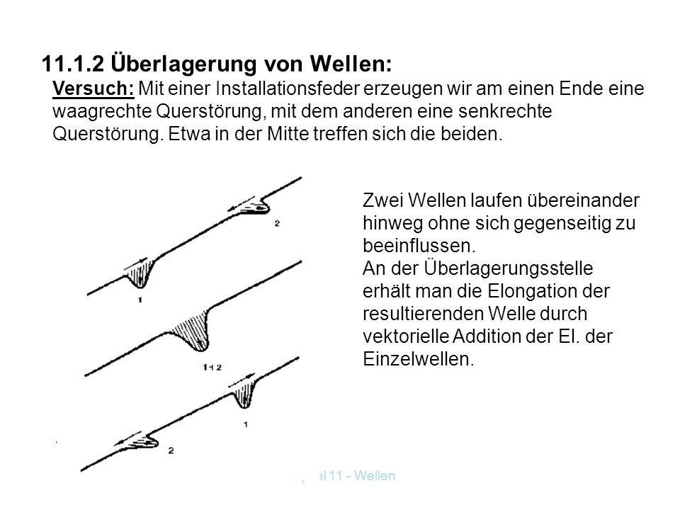 11.1.2 Überlagerung von Wellen: