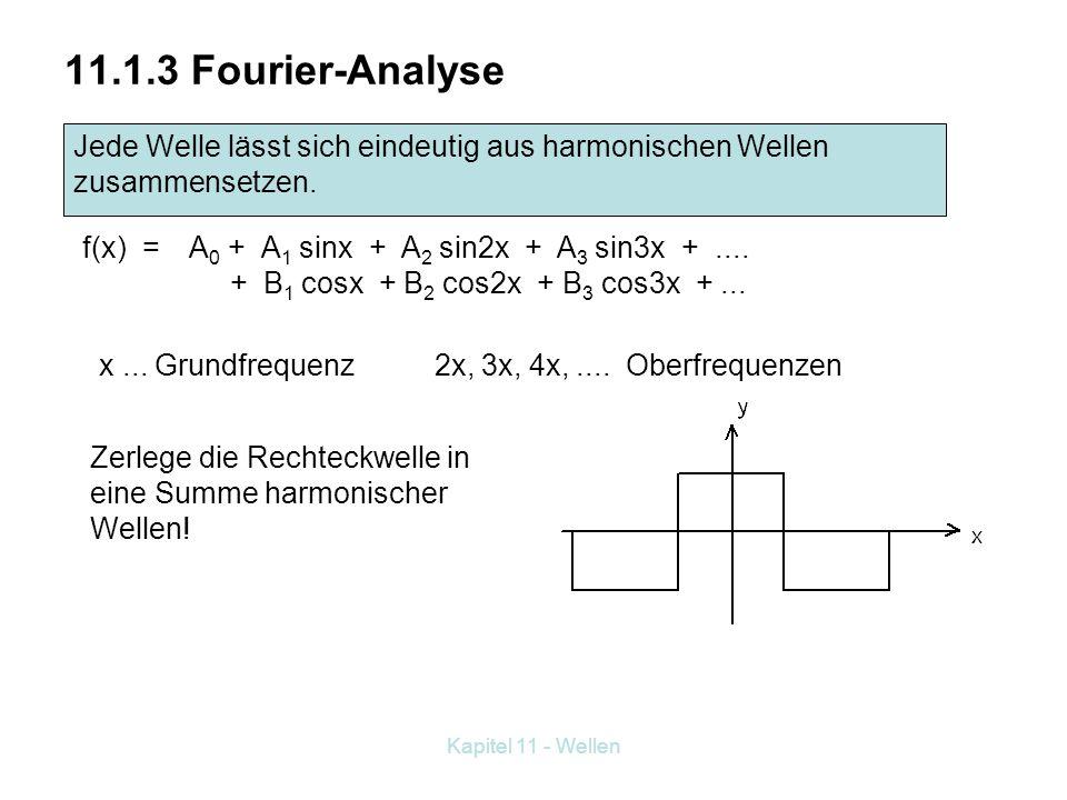 11.1.3 Fourier-Analyse Jede Welle lässt sich eindeutig aus harmonischen Wellen zusammensetzen.