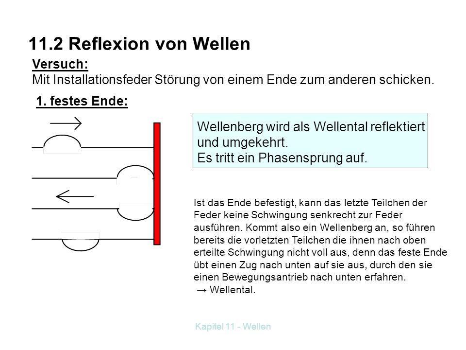 11.2 Reflexion von Wellen Versuch: Mit Installationsfeder Störung von einem Ende zum anderen schicken.