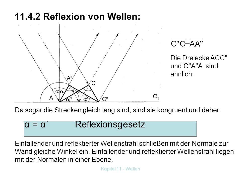 α = α´ Reflexionsgesetz