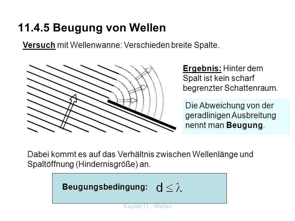 11.4.5 Beugung von Wellen Versuch mit Wellenwanne: Verschieden breite Spalte. Ergebnis: Hinter dem Spalt ist kein scharf begrenzter Schattenraum.