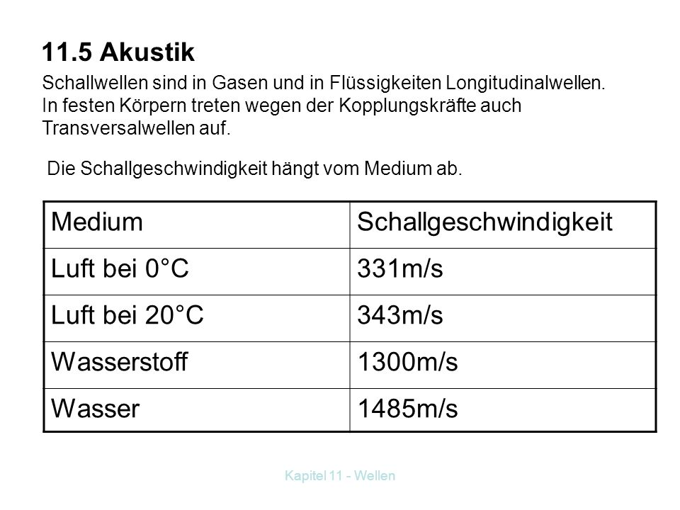 Schallgeschwindigkeit Luft bei 0°C 331m/s Luft bei 20°C 343m/s