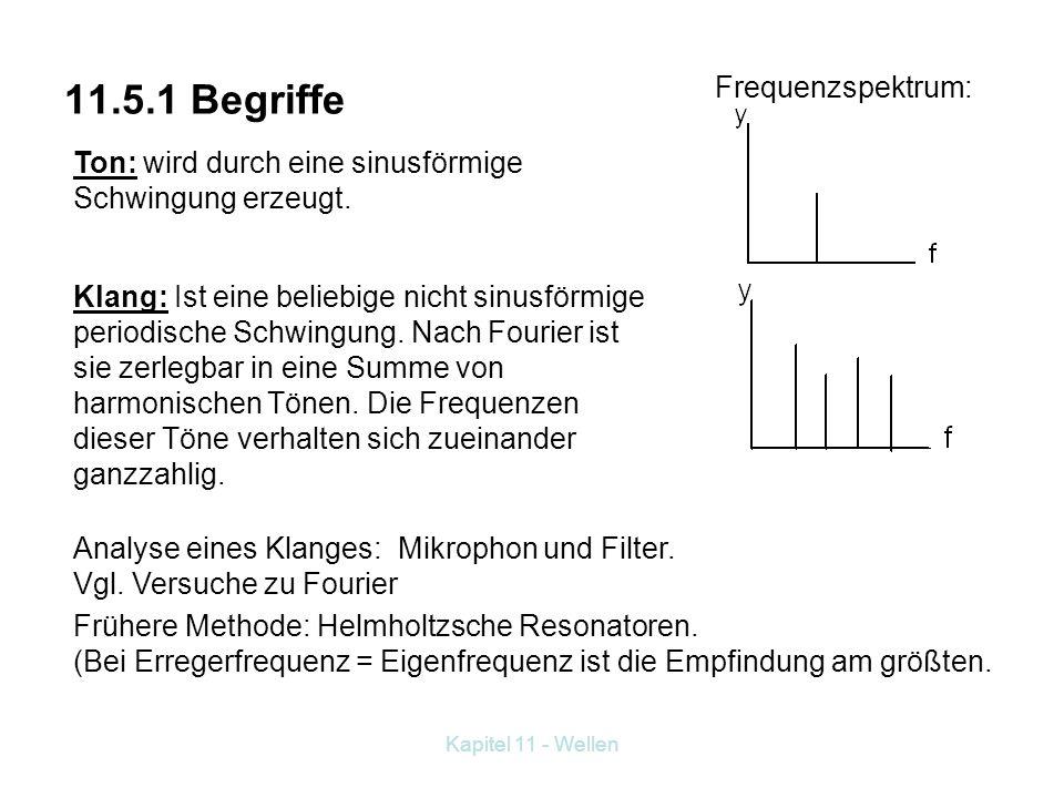11.5.1 Begriffe Frequenzspektrum: