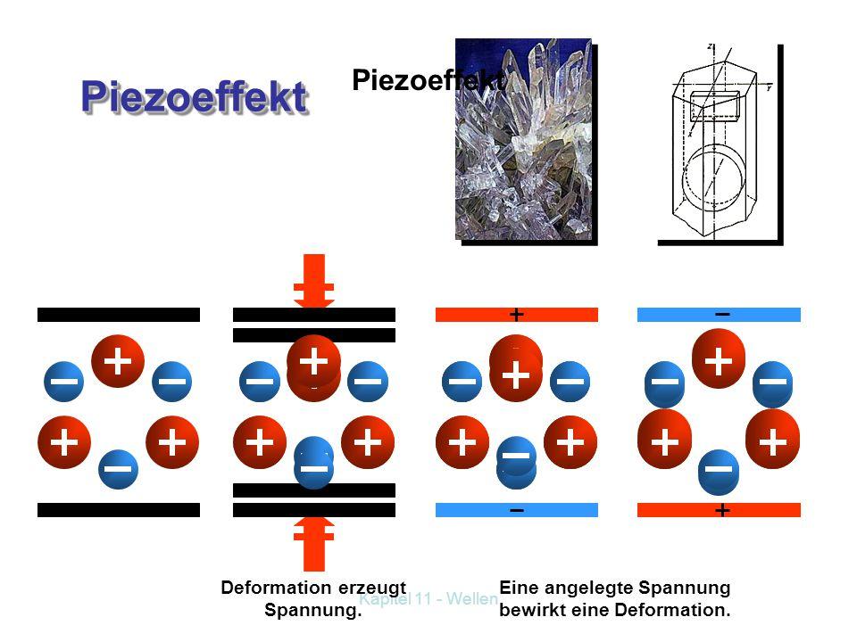 Piezoeffekt Piezoeffekt Deformation erzeugt Spannung.