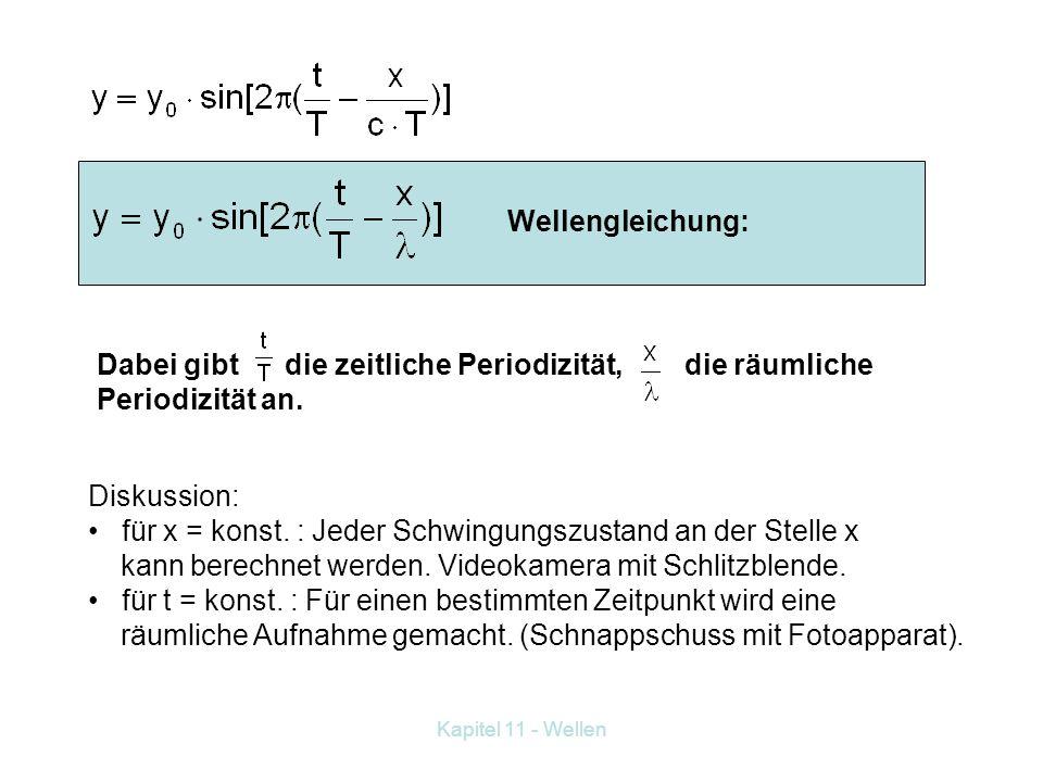 Dabei gibt die zeitliche Periodizität, die räumliche Periodizität an.