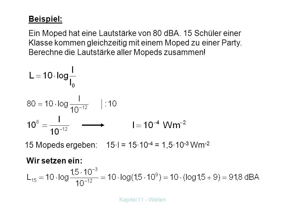15 Mopeds ergeben: 15·I = 15·10-4 = 1,5·10-3 Wm-2