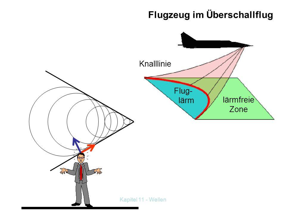 Flugzeug im Überschallflug