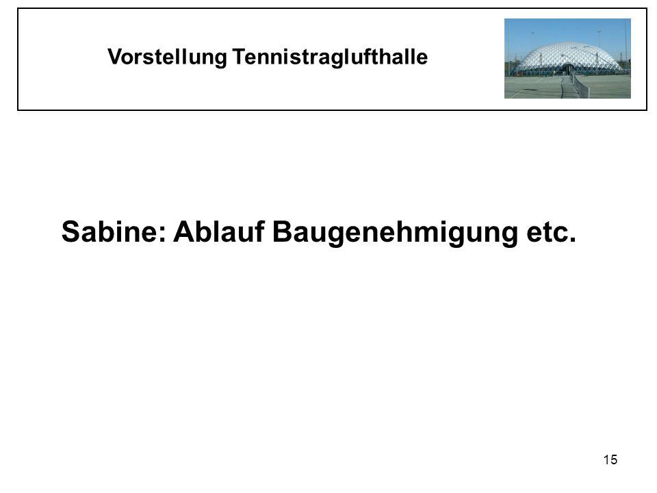 Sabine: Ablauf Baugenehmigung etc.